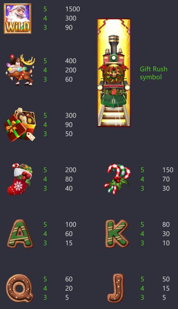 รีวิวเกม Santa's Gift Rush ปั่นสล็อตรวยก่อนปีใหม่-4