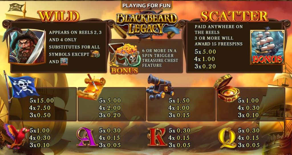 Blackbeard Legacy รีวิวเกมสล็อต โจรสลัดล่าขุมทรัพย์ Gametips-2