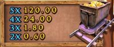 สล็อต Dynamite Reels เกมขุดเหมืองหาทองแสนสนุก-5
