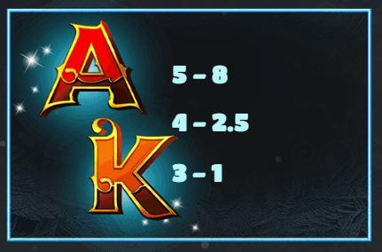 สล็อต Snegurochka-Gametips-3
