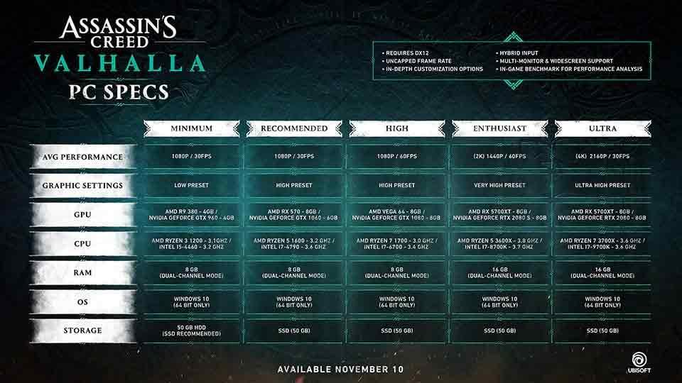 Assassin_s-Creed-Valhalla-spec-เล่นลื่นๆ-ไม่เสียอารมณ์1