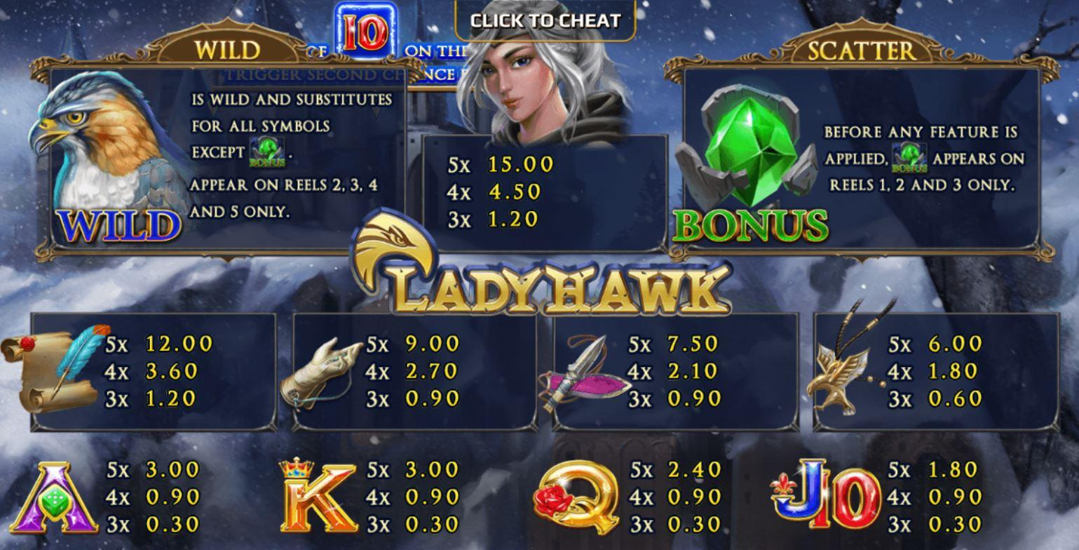 เกม Lady Hawk สาวเข้ม อินทรีย์นำโชค-3