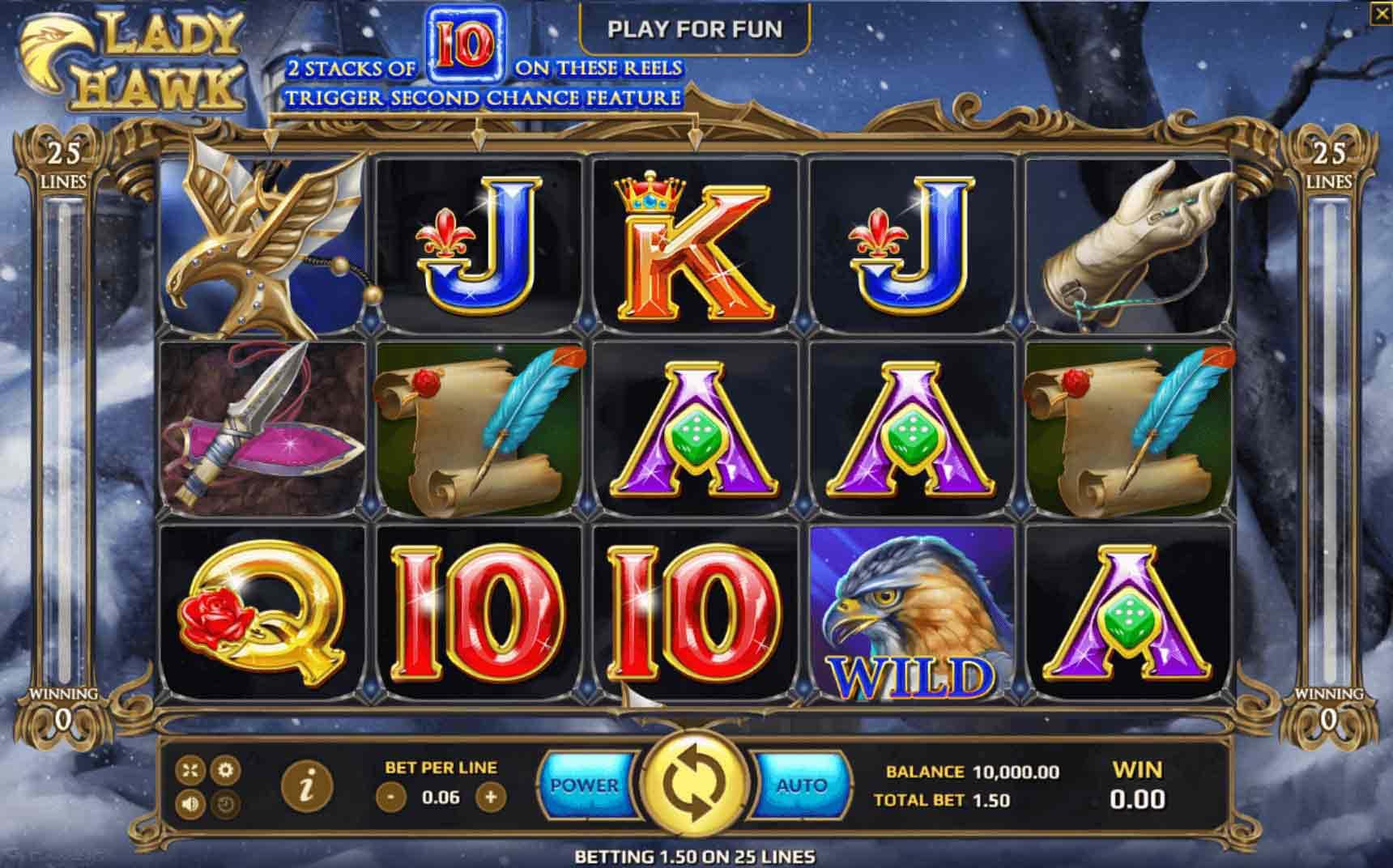 5 เกมสล็อตเล่นได้เงิน จาก Sharkslot-Lady-hawk-Gametips